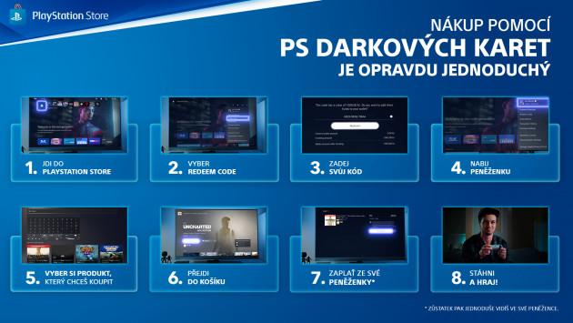 PlayStation Store – Dárková karta 500 Kč