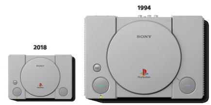 Konzole PlayStation Classic (PS4)